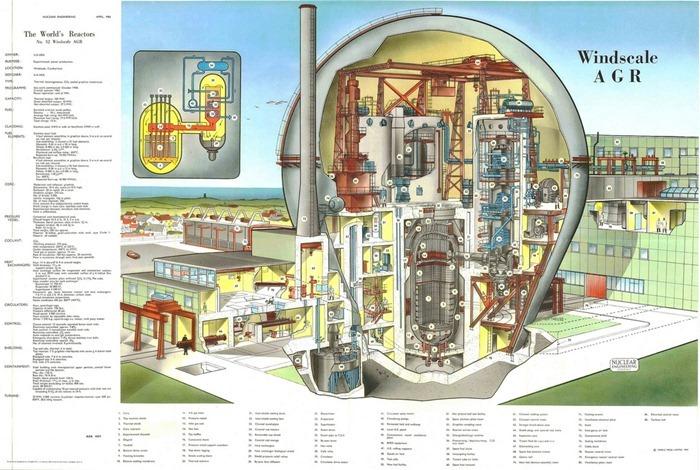 nuclear reactor cutaways amusing planet nuclear power plant diagram ppt